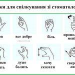 Які бувають жести спілкування пацієнта зі стоматологом?